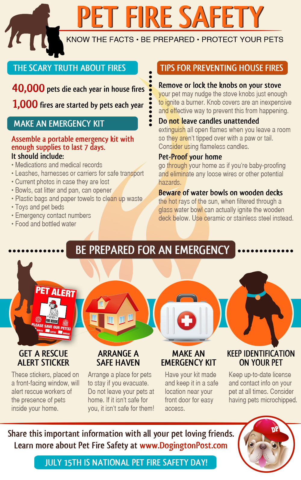 Dog Fire Safety & Prevention