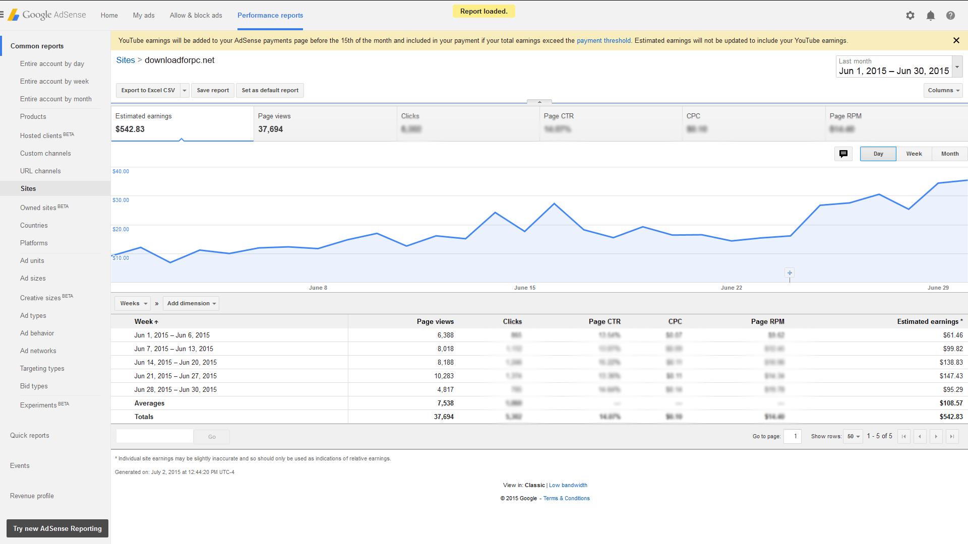 adsense earnings dashboard