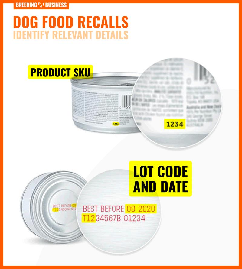 identify recalled dog food batch or lot