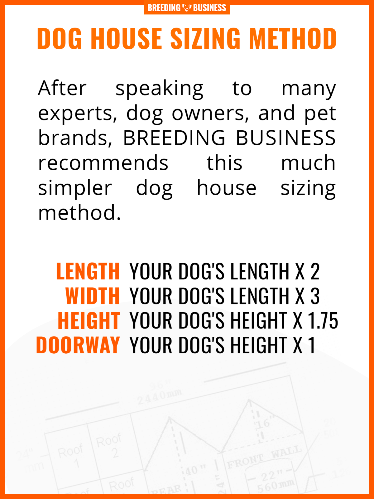 Breeding Business' dog house sizing formula